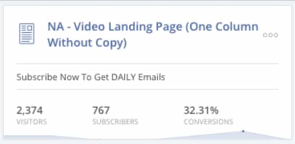 landing page conversion rate optimization 2020